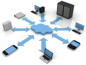 cloud mobiliteit